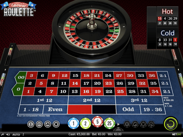 American Roulette Slot