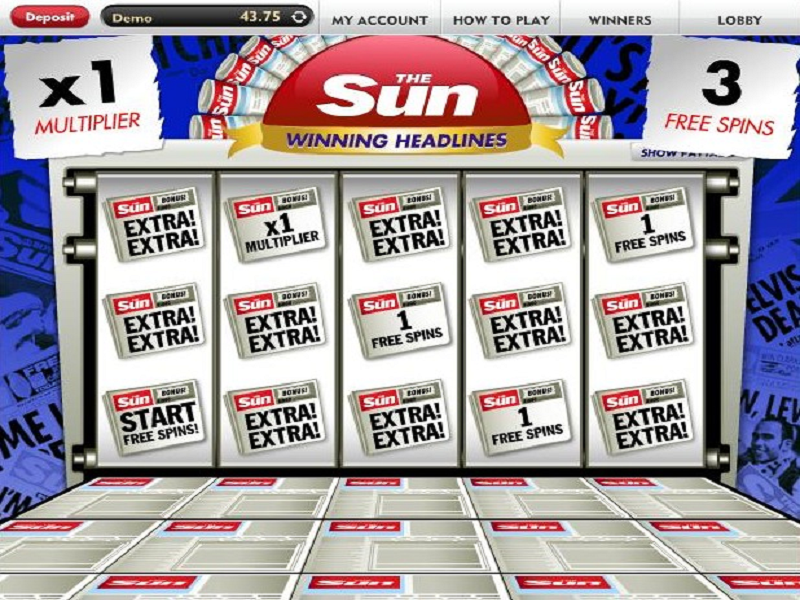 Winning Headlines Slot